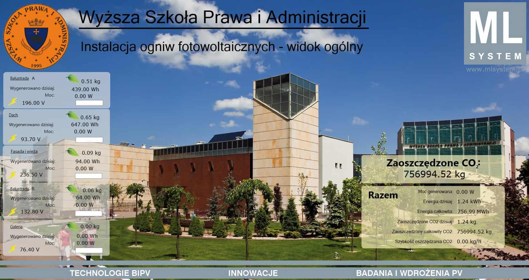 Rzeszów / Wyższa Szkoła Prawa i Administracji