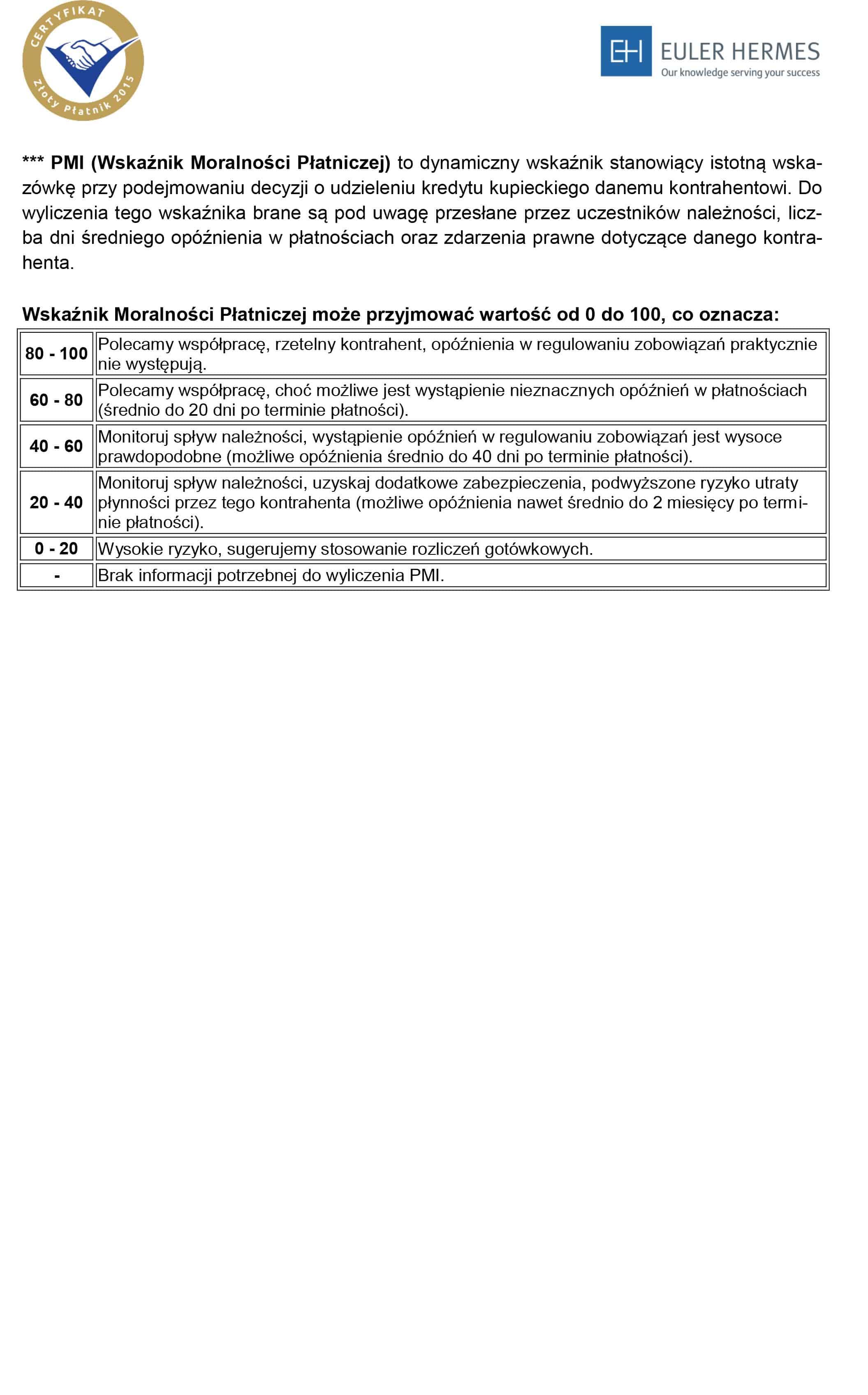 Ocena zdolności kredytowej (Rating)