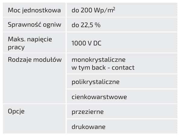 Parametry-Techniczne-Fasada-Wentylowana