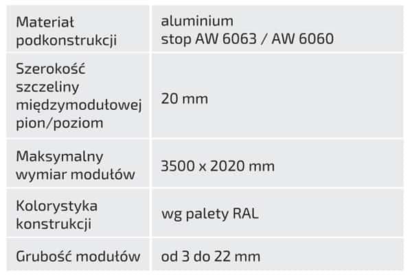 Parametry-Techniczne-Fasada-Wentylowana2