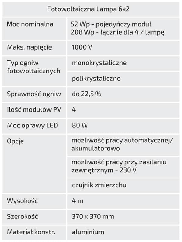 Parametry-Techniczne-Lampa-fotowoltaiczna2