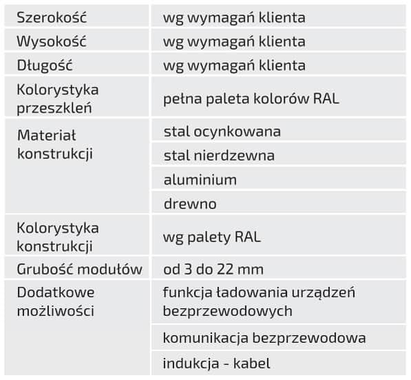 Parametry-Techniczne-Smart-Ławki2