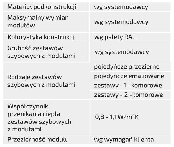 MLSystem-Parametry-Techniczne2-Swietlikow-Fotowoltaicznych-2