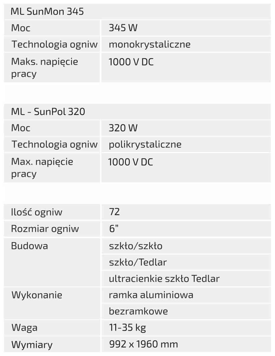 tabela-pl