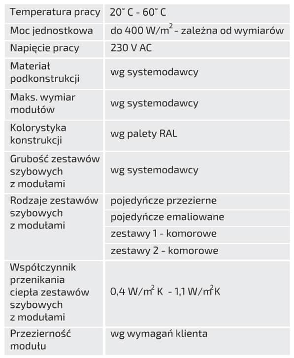 Fotowoltaiczne-Szyby-Parametry-techniczne