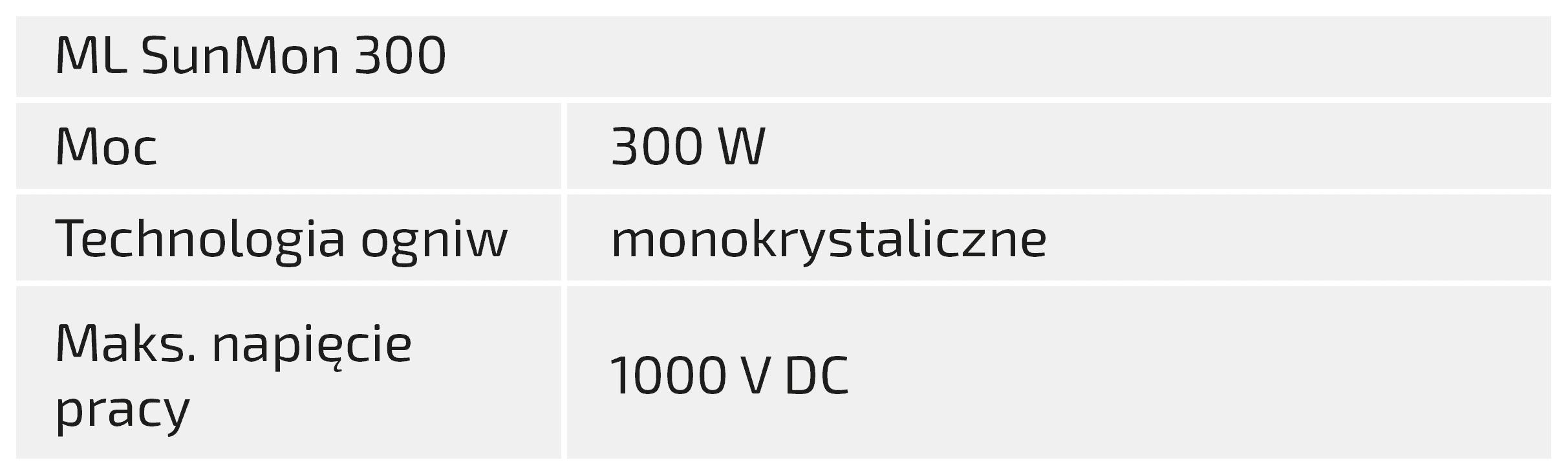 MLSystem-Modul-standardowy-SunMon-300-PT-1