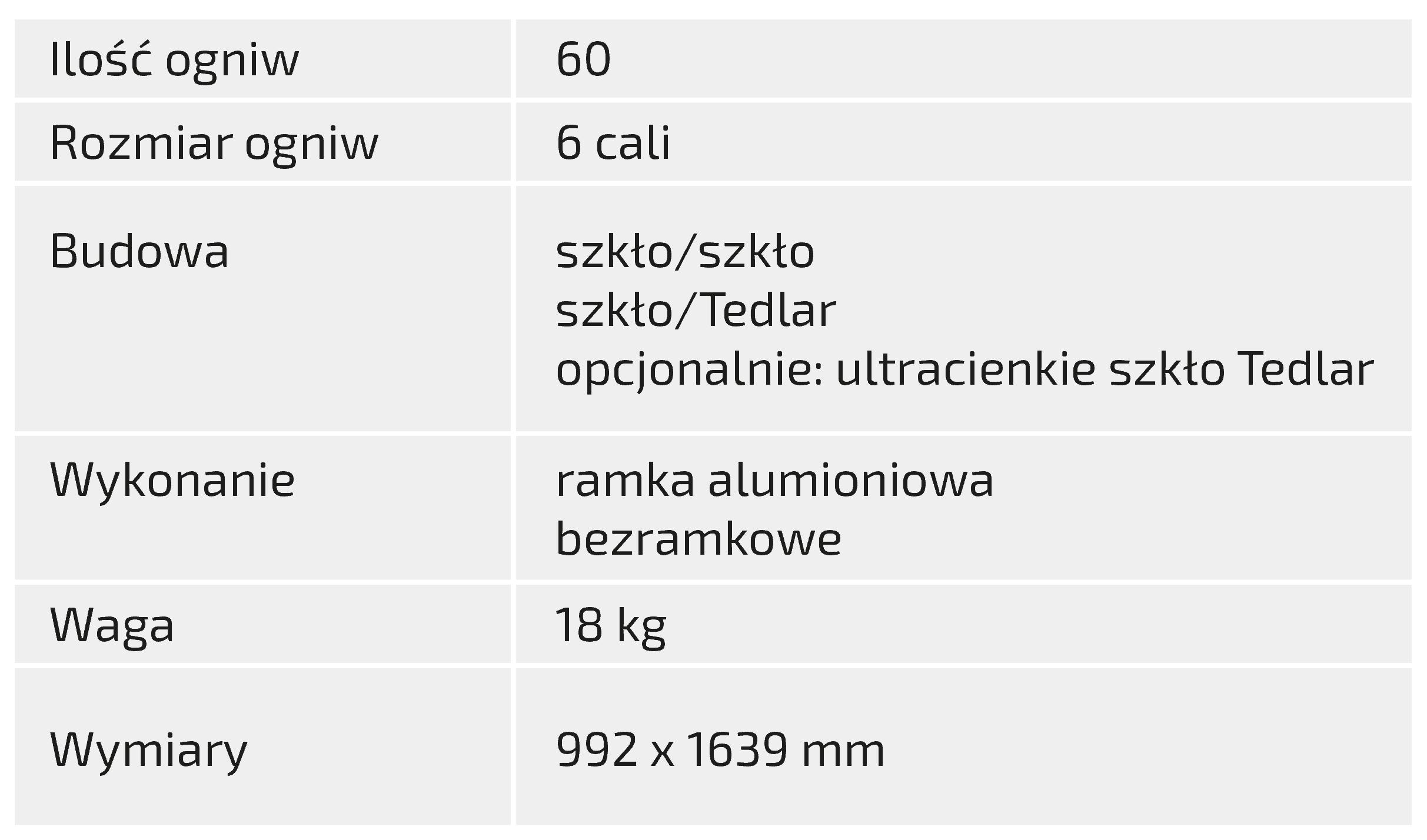 MLSystem-Modul-standardowy-SunMon-300-PT-2