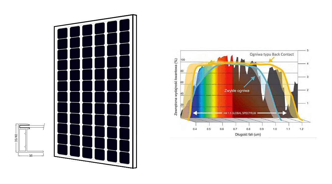 mlsystem-modul-ultra-pv-zestawienie-V3