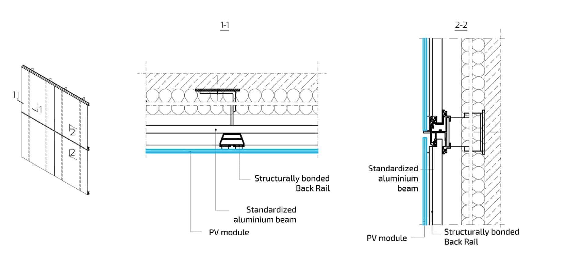 Photovoltaic Ventilated Facade