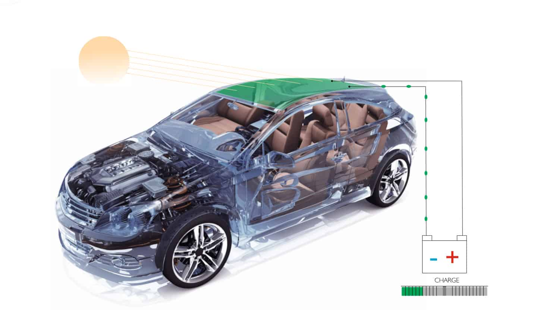 Quantum-Glass-Automotive-charge